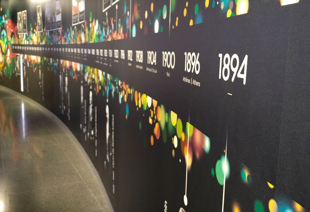 Timeline of Olympic Games